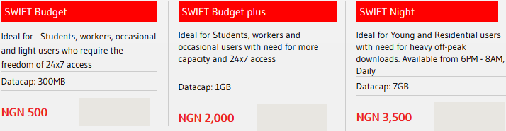 swift 4g plan for individual
