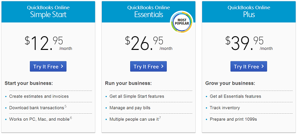 QuickBooks vs FreshBooks Pricing plan